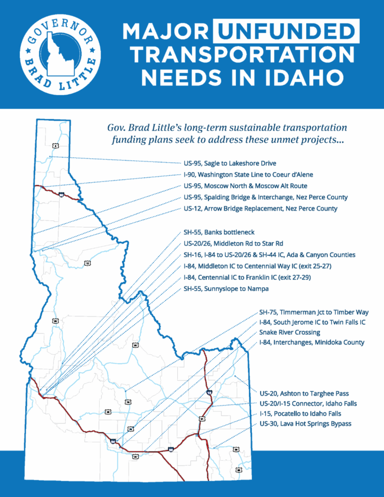Graphic displaying transportation projects across Idaho